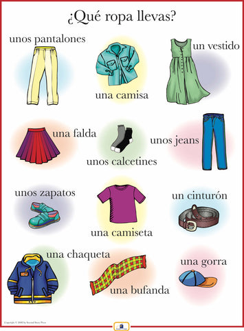 Spanish Clothing Poster