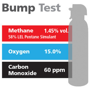 Gasco Multi-Gas Bump Test 314A: 1.45% vol. Methane (58% LEL Pentane Equivalent), 15% Oxygen, 60 ppm Carbon Monoxide, Balance Nitrogen