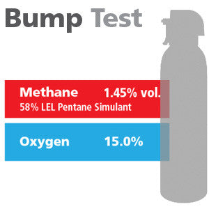 Gasco Multi-Gas Bump Test 314: 1.45% vol. Methane (58% LEL Pentane Equivalent), 15% Oxygen, Balance Nitrogen