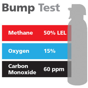 Gasco Multi-Gas Bump Test 330: 50% LEL Methane, 15% Oxygen, 60 ppm Carbon Monoxide, Balance Nitrogen