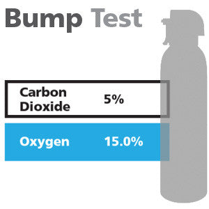 Gasco Multi-Gas Bump Test 341: 15% Oxygen, 5% Carbon Dioxide, Balance Nitrogen