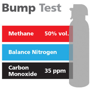 Gasco Multi-Gas Bump Test 361: 50% vol. Methane, 35 ppm Carbon Monoxide, Balance Nitrogen