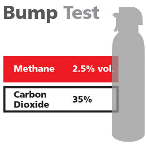 Gasco Multi-Gas Bump Test 365: 2.5% vol. Methane, 35% Carbon Dioxide, Balance Nitrogen