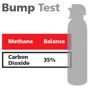 Gasco Multi-Gas Bump Test 399-35: 35% Carbon Dioxide, Balance Methane
