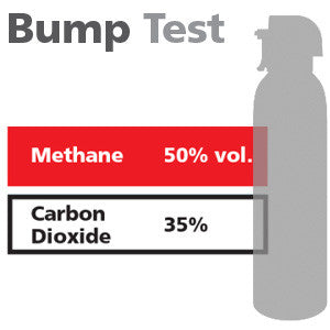 Gasco Multi-Gas Bump Test 399: 50% vol. Methane, 35% Carbon Dioxide, Balance Nitrogen