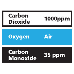 Gasco Multi-Gas 320: 35 ppm Carbon Monoxide, 1000 ppm Carbon Dioxide, Balance Air