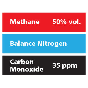Gasco Multi-Gas 361: 50% vol. Methane, 35 ppm Carbon Monoxide, Balance Nitrogen
