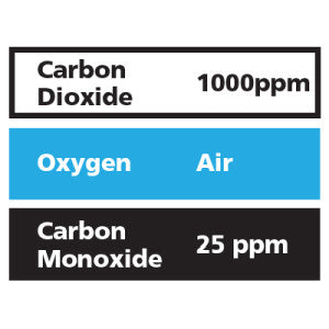 Gasco Multi-Gas 380: 25 ppm Carbon Monoxide, 1000 ppm Carbon Dioxide, Balance Air