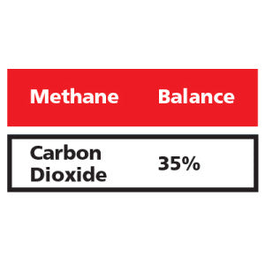 Gasco Multi-Gas 399-35: 35% Carbon Dioxide, Balance Methane