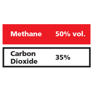 Gasco Multi-Gas 399: 50% vol. Methane, 35% Carbon Dioxide, Balance Nitrogen