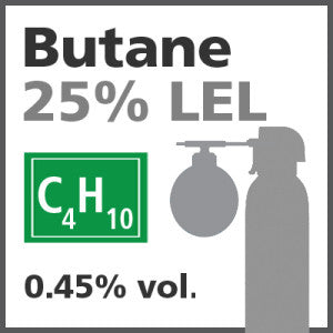 Butane 25% LEL Bump Test Gas - 0.45% vol. (C4H10)