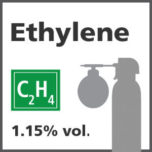 Ethylene Bump Test Gas - 1.15% vol. (C2H4)