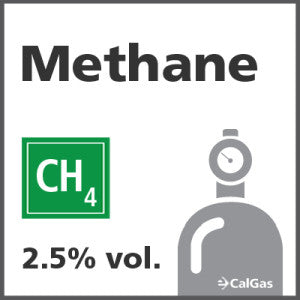 Methane Calibration Gas - 2.5% vol. (CH4)