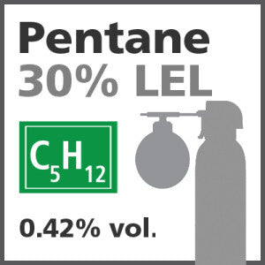 Pentane 30% LEL Bump Test Gas - 0.42% vol. (C5H12)