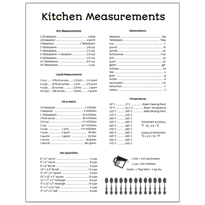 Kitchen Measurements: Kitchen Measurements Printable