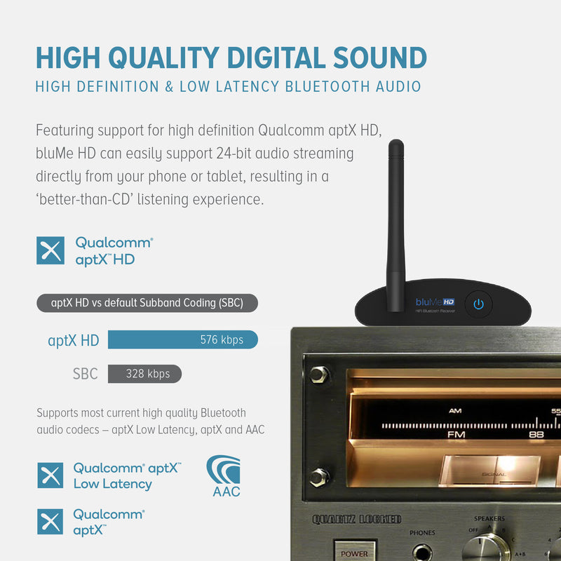 Auris Blume Hd Bluetooth 5 0 Music Receiver With Audiophile Dac And Ap Auris Inc
