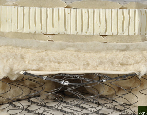 Inside of an organic innerspring mattress with latex pillowtop