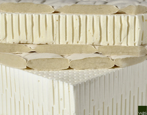 Inside of a natural latex mattress with pillowtop