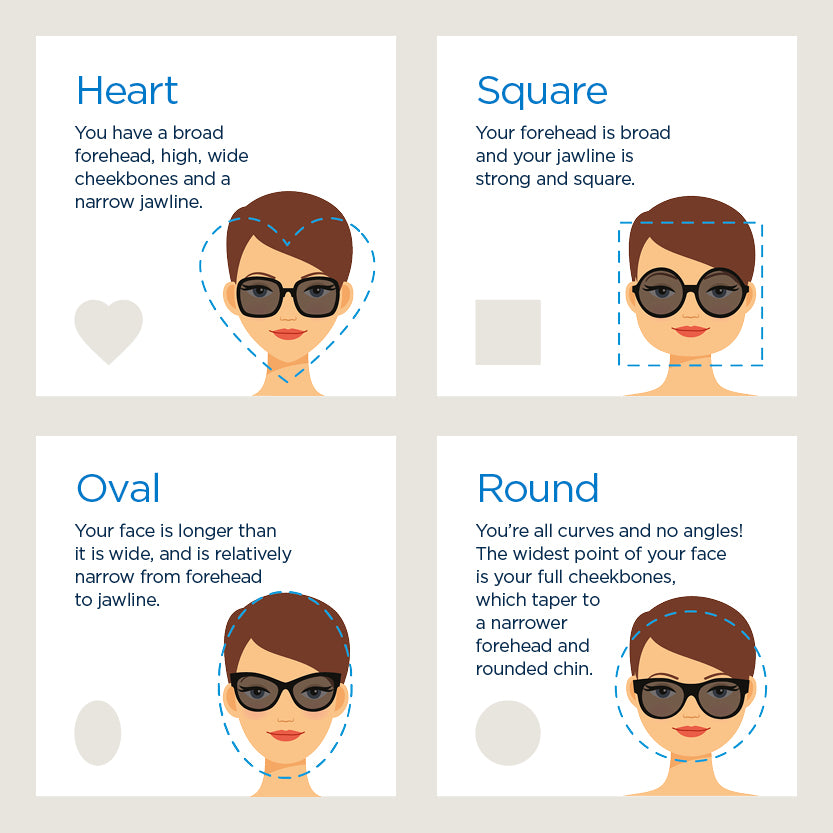 Face shapes; heart, square, oval, round