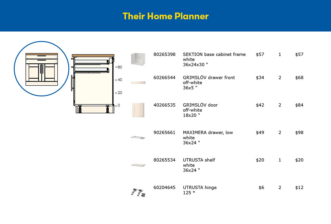 Select the door combination with the same number of doors as your Ikea plan