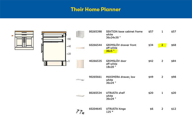 Translate your Ikea Drawer plan