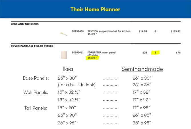 Translate your Ikea Panels / Trim / Toe-kick plan