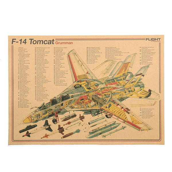 LARGE F-14 Tomcat Aircraft Structural Design Poster
