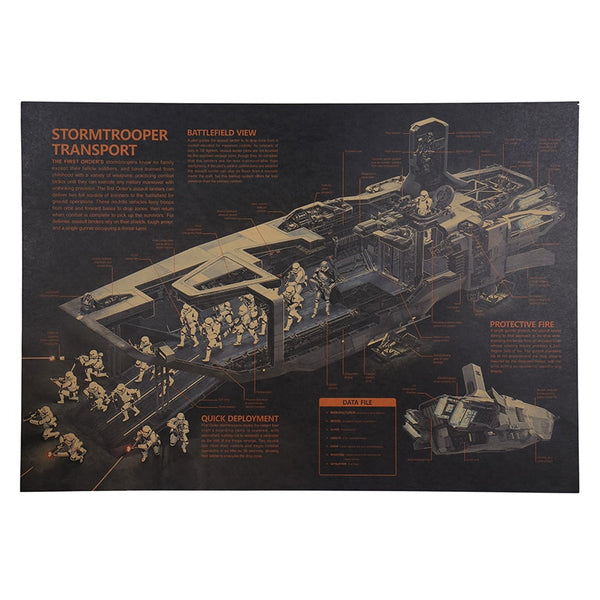 Star Wars Storm Trooper Transport Info Poster