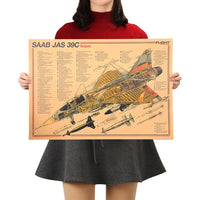 Various Model Planes and Jets Diagram Poster Prints