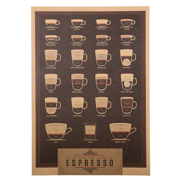 LARGE Exceptional Expressions of Espresso Vintage Poster Print