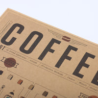 LARGE A Visual Compendium of Coffee Vintage Poster Print  Specifications: Single-piece Package   Dimensions: 20x14in (51x36cm)  Material: 150g HQ Kraft Paper
