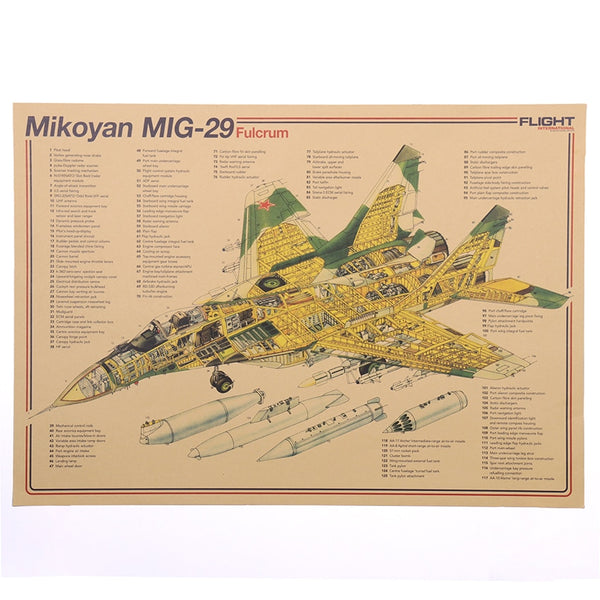 LARGE Mikoyan MIG-29 Aircraft Structural Design Poster