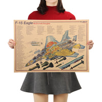 LARGE F-15 Eagle Aircraft Structural Design Poster