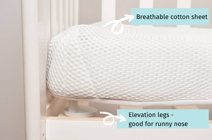 Elevation legs for runny nose