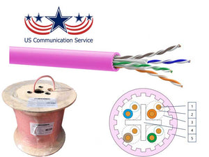 Spec: Ethernet cable cat6a UTP Riser cable LSZH Pure solid copper network cable