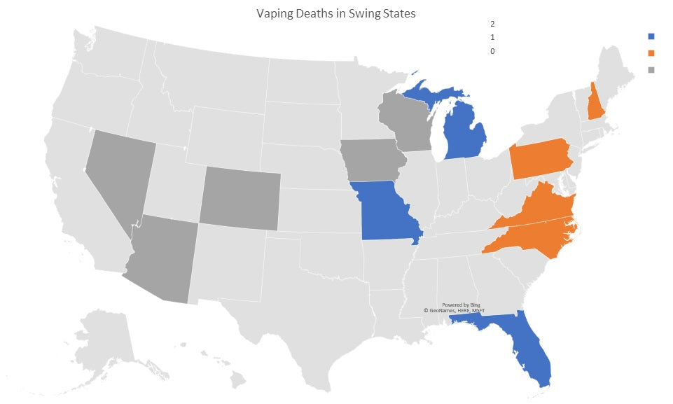 Vaping Death Swing States