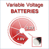 Benefts of Variable Voltage Batteries