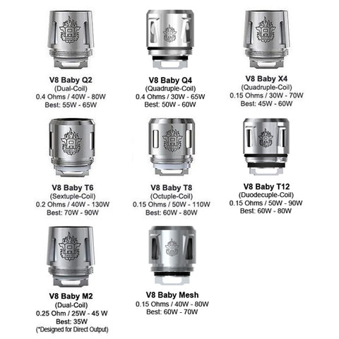 Smok TFV8 Baby Beast Coils / (X4, Q2, T6 & T8) Atomizer Heads (5 Pack)