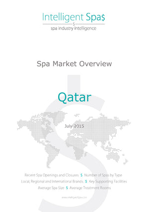Qatar Spa Market Overview