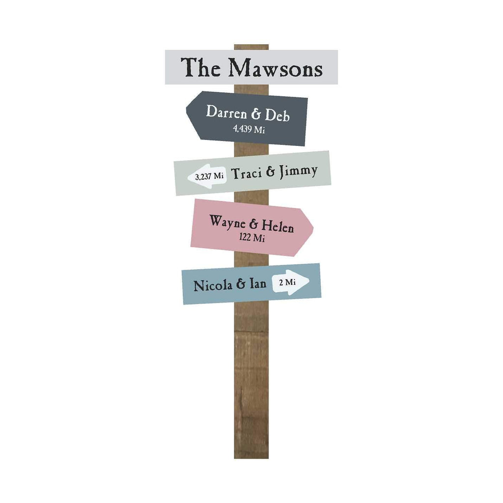 CUSTOM | Signpost | Darren - The Imperfect Wood Company - Custom