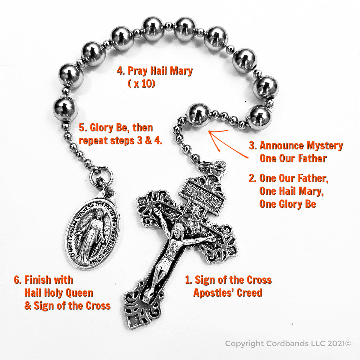 How to Pray on a Pocket One Decade Rosary