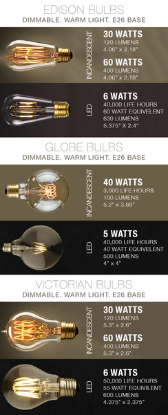Incandescent Globe Antique Replica Filament Bulb - Hammers and Heels  - 2