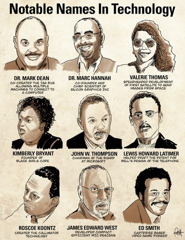 """Notable Names In Technology-Juneteenth Edition"" DTNS 6/19/20 8.5 x 11 ArtProv Print"