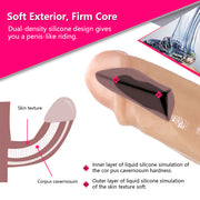 7.1'' Silicon Realistic Dildo|Super Suction Cup Real Skin Feeling Silicone Dildo