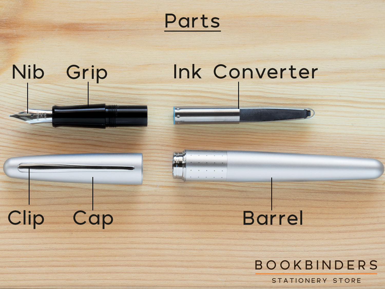Anatomy of a Fountain Pen | Bookbinders Stationery Store Australia