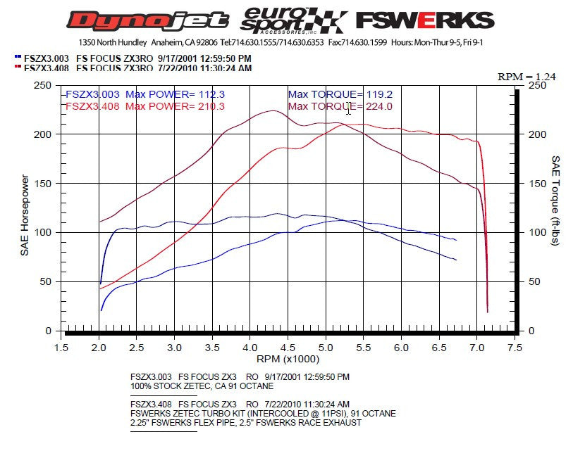 Fswerks Turbocharger Kit Ford Focus 20l Zetecrhfswerks: Ford Focus 2 5 Engine Diagram At Gmaili.net