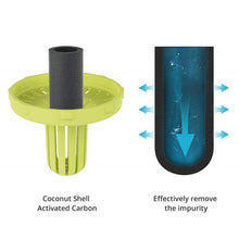 Load image into Gallery viewer, EverSweet Portable Dog Water Bottle Dispenser For Sale - Planetpet.net