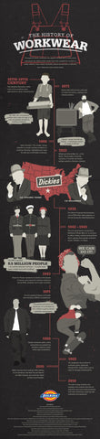 Dickies Workwear History Steranko Manchester