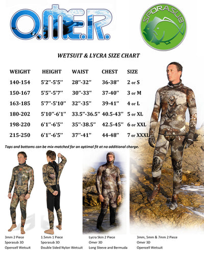 Omer Camu 3D Wetsuit 5mm