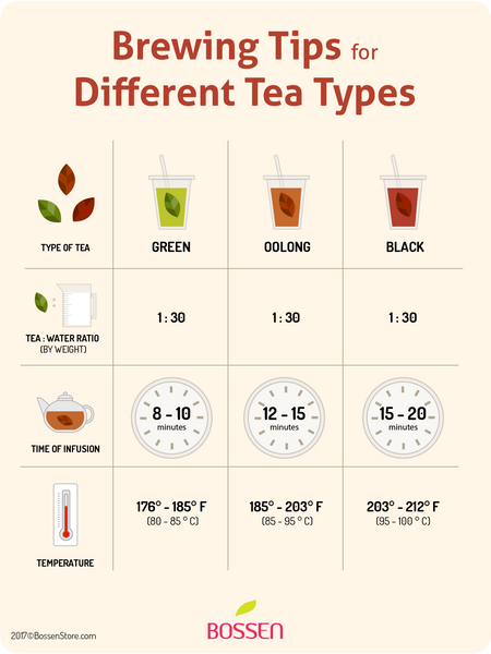 Bubble Tea Brewing Tips